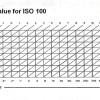 EV chart exposure